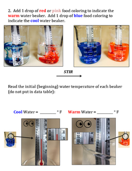 Geology: CHEMICAL Weathering LAB (Materials Optional). IMAGES/FUN/EASY!