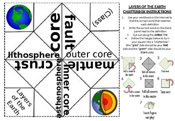 Geology Chatterbox Template