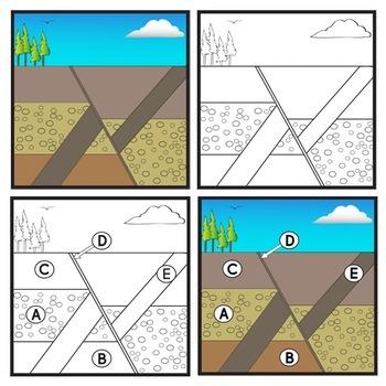 Geology Clip Art - Stratigraphy - Rock Layers - 32 Piece Set - Color & Blackline