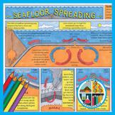 Geology Coloring: Seafloor Spreading PLUS Bonus Materials