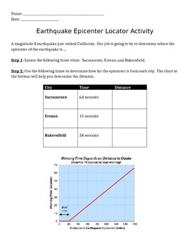 Geology Earthquake Locator Activity