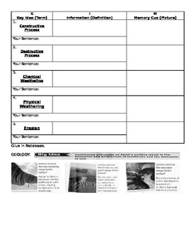 Geology Earth's surface processes Organizer