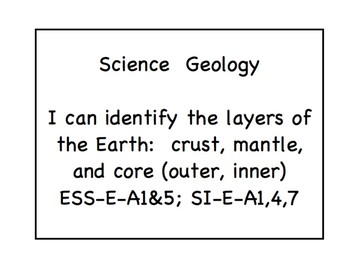 "Geology ""I Can"" Statement Mini Posters"