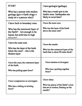 Geology: I have, who has? vocabulary activity