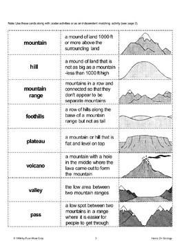 Geology: Landforms