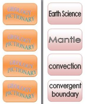 Geology Pictionary
