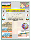 Geology: Plate Boundaries and Their REAL WORLD Features (COLORFUL SUMMARY!)