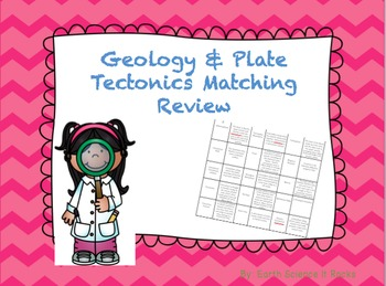 Geology - Plate Tectonics Vocabulary Matching Review