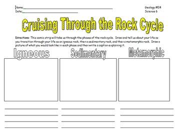 Geology Rock Cycle Comic Strip