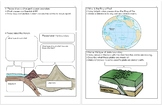 Geology Unit Homework