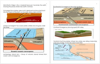 Geology Unit Notes, Earth Science Information, Curriculum and Standards