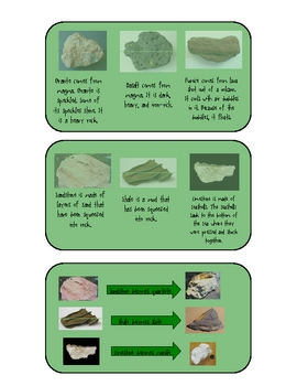Geology Unit Rock Types