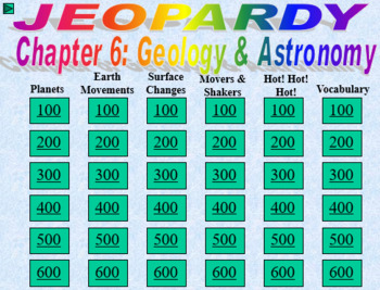 Geology and Astronomy Jeopardy Power Point with Interactive Scoreboard