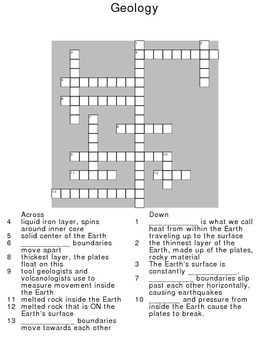 Geology crossword