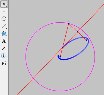 Geometer's Sketchpad Introduction to Conic Sections