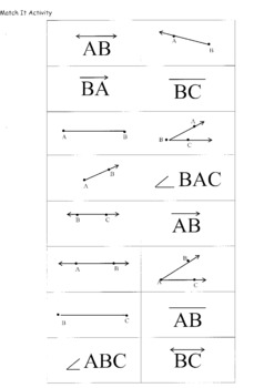 Geometric Figures - Lines, Points, Ray, Segments - Lesson Unit and Materials