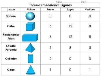 Image result for three dimensional figures