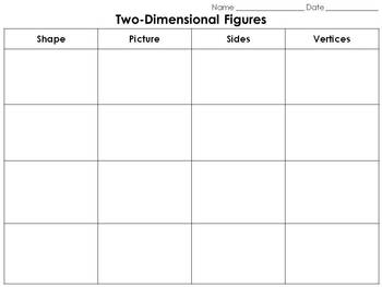 Geometric Figures: Two-Dimensional Figures Study Guide - 2-D Shapes