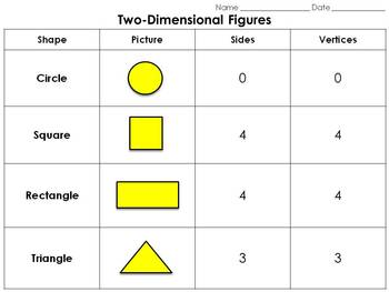 Geometric Figures: Two-Dimensional Figures Study Guide - 2