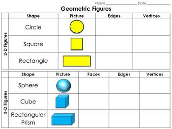 Geometric Figures: Two and Three-Dimensional Shapes Study Guide - 2-D and 3-D