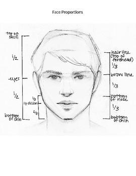 Geometric Identity Portrait