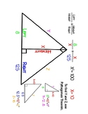 Geometric Mean Poster