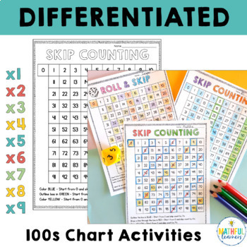 Times Tables Activity: Geometric Multiplication Circles