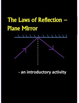 Science Optics Lab - Laws of Reflection - Plane Mirror