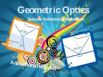 Geometric Optics ( Reflection - Refraction)