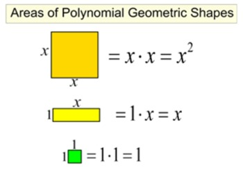 Geometric Polynomials (Algebra Tiles) 2 Intro's + 4 Assignments for SMART