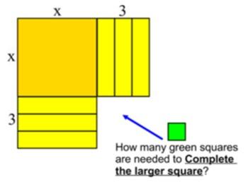 Geometric Polynomials (Algebra Tiles) 2 Intro's + 4 Assignments on PDF