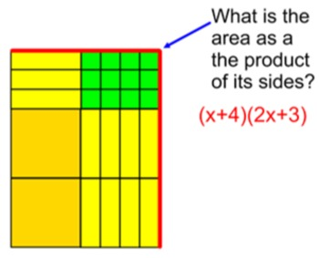 Geometric Polynomials (Algebra Tiles) 2 Intro's + 4 Assign
