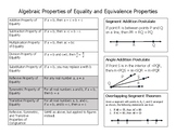 Geometric Proof Reference Guide