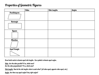 Geometric Properties Graphic Organizer