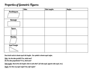 Geometric Properties Graphic Organizer
