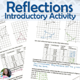 Geometric Reflections Introductory Activity for Rigid Transformations Unit