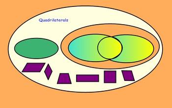 Geometric Relationships:  Quadrilaterals & Transformations