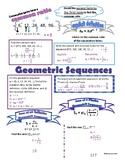 Geometric Sequences Vizual Notes