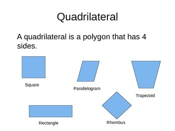 Geometric Shapes- 2 Dimensional