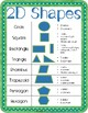 Geometric Shapes Posters