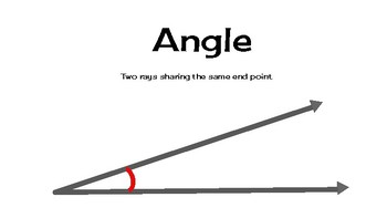 Geometric Shapes and Angles Vocabulary- My Math 3rd
