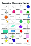Geometric Shapes and Names