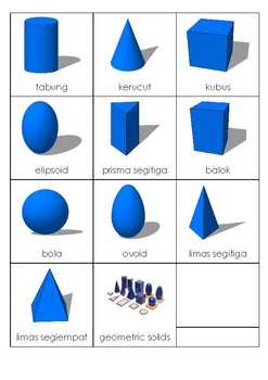 Geometric Solids Nomenclature Bahasa Indonesia