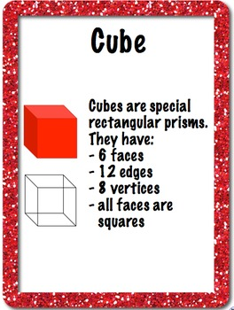 Geometric Solids Posters