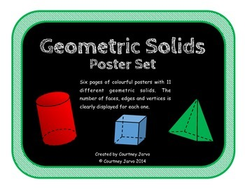 Geometric Solids Posters (3D Shapes)