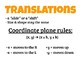 Geometric Transformations - Anchor Chart