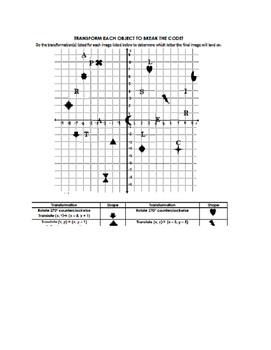 Geometric Transformations Code Breaker Activity