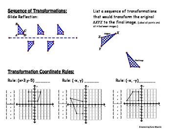 Geometric Transformations Graphic Organizer