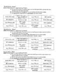 Geometric Transformations Sorting Review of Function Rules