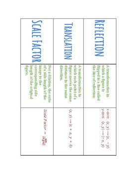 Geometric Transformations Vocabulary Sort